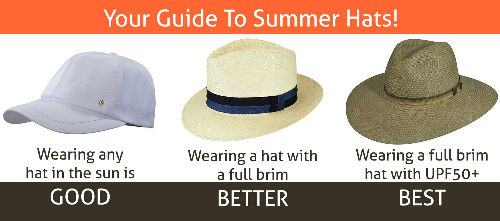 Summer Hat Guide